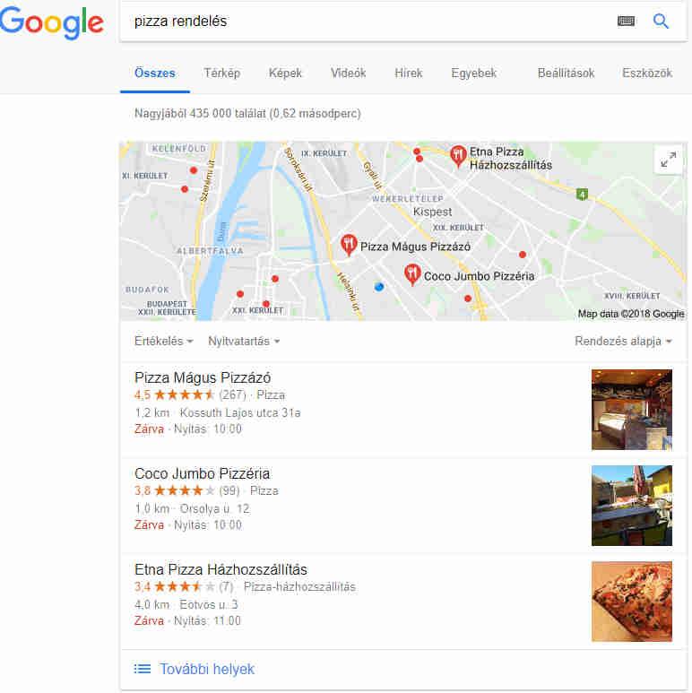 Google cégem 3 helyi pizzázó